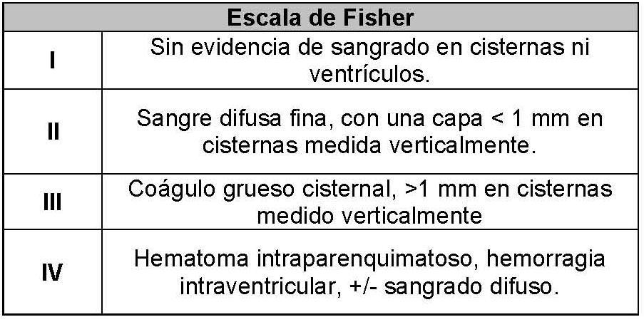 Criterios De Light Pdf Los Criterios Diagnsticos En La